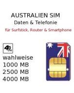 Australien SIM