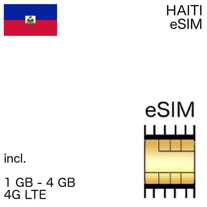 Haiti Esim Incl 1 4 Gb