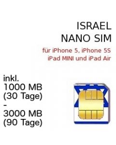 Israel NANOSIM
