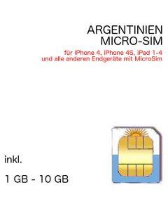 Argentinien MICROSIM
