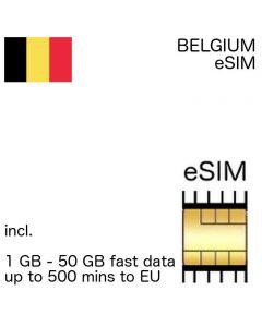 belgian eSIM Belgium