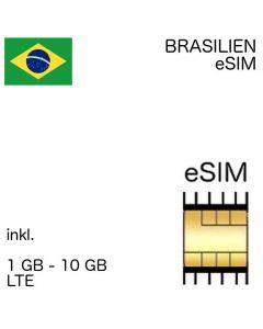 Brasilien eSIM
