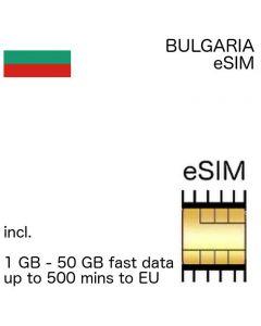bulgarian eSIM Bulgaria