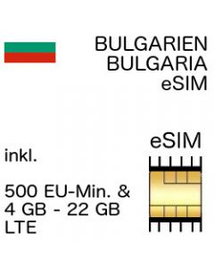 Bulgarien eSIM Bulgaria