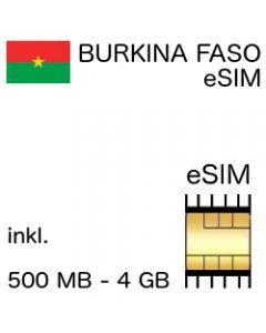 Burkina Faso eSIM