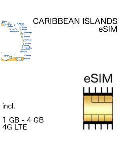 Caribbean Islands eSIM