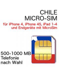 Chile MICRO-SIM