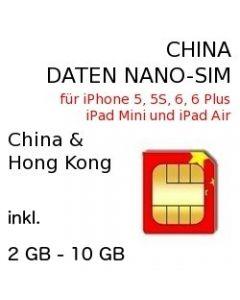 China NANO SIM