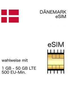 Dänische eSIM Dänemark