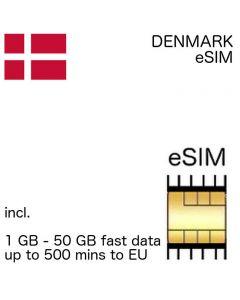 Danish eSIm Denmark
