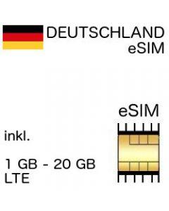 Deutschland eSIM deutsche