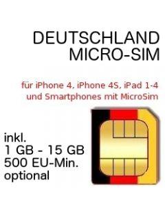 Deutschland MICRO-SIM