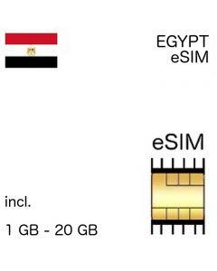 Egypt eSIM Ägypten