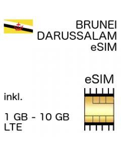 eSIM Brunei Darussalam