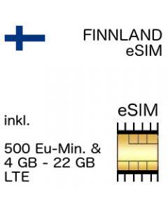 Finnland eSIM Finland