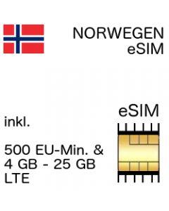 Norwegen eSIM