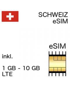 eSIM Schweiz