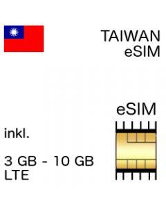 eSIM Taiwan