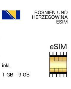 eSIM Bosnien Herzegowina