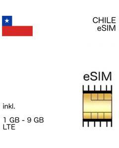 chilenische eSIM Chile