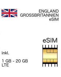 England eSIM Grossbritannien