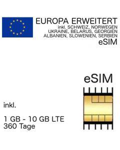 Europa eSIM ink. Schweiz