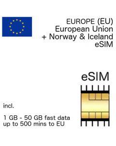 EU eSIM Europe