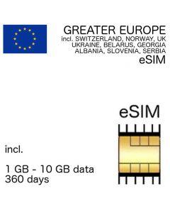 Europe eSIM incl. Switzerland