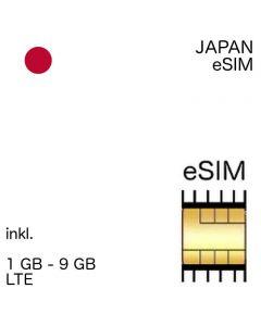 eSIM Japan