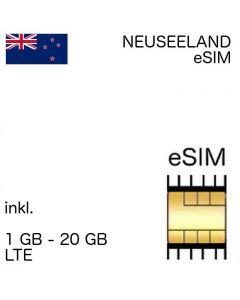 eSIM Neuseeland