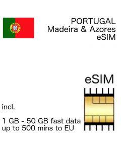 Portuguese eSIM Portugal