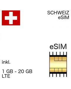 Schweizer eSIM Schweiz