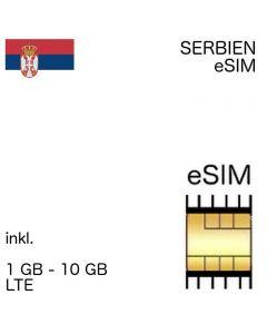 Serbien eSIM Serbia