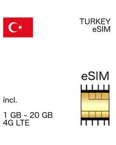 Türkei eSIM Turkey
