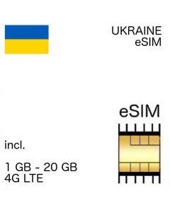 eSIM Ukraine