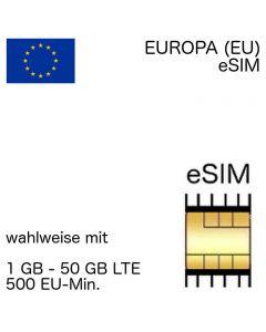 EU eSIm Europa