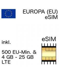 Europa eSIM
