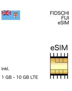 Fidschi eSIM Fiji