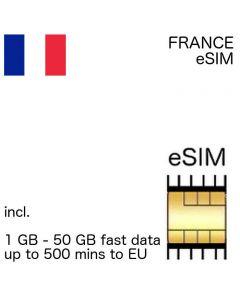 french eSIM France