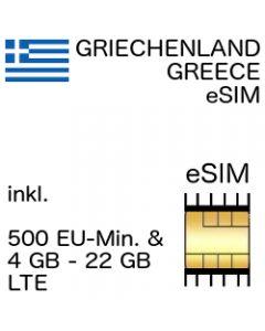 Griechenland eSIM Greece