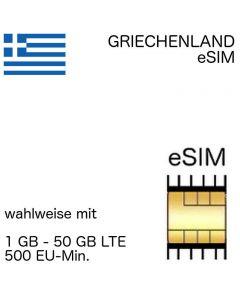 griechische eSIM Griechenland