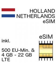 Holland eSIM Niederlande
