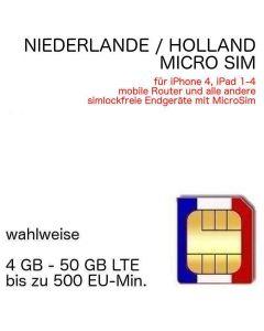 Holland MicroSim