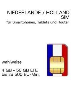 Holland SIM