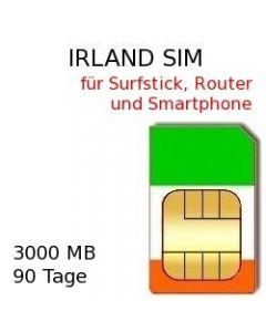 Irland SIM