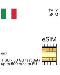 Italian eSIM Italy