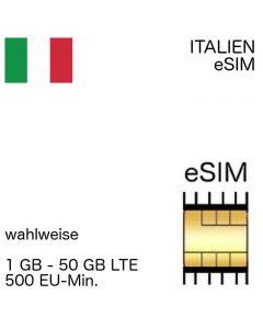 italienische eSIM Italien