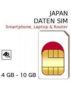 Japan SIM