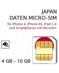 Japan MICRO-SIM