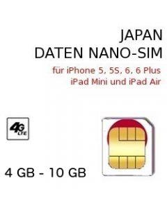 Japan NANO-SIM